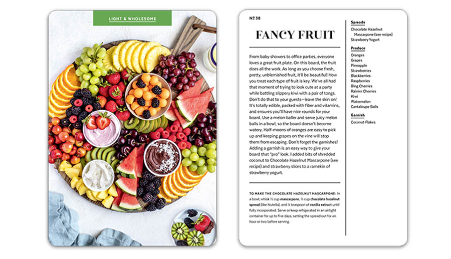 Fruit Plate Cheese Deck Cards